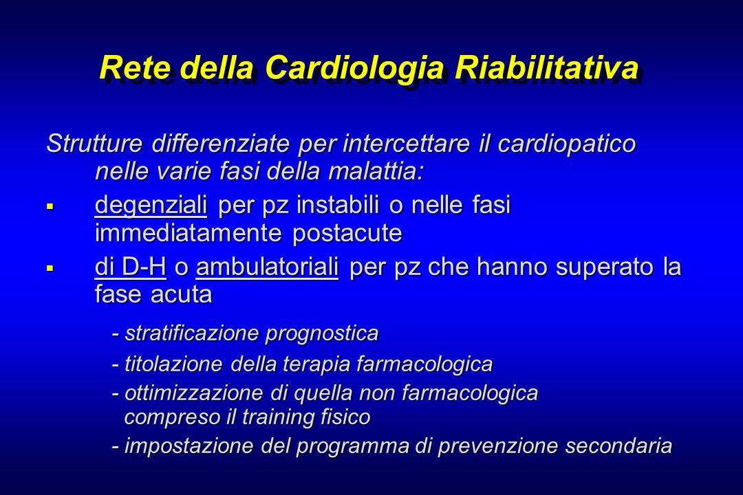 Rete della Cardiologia Riabilitativa