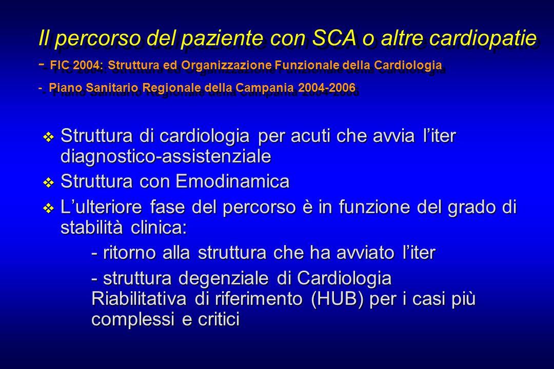 Il percorso del paziente con SCA o altre cardiopatie - FIC 2004: Struttura ed Organizzazione Funzionale della Cardiologia - Piano Sanitario Regionale della Campania 2004-2006