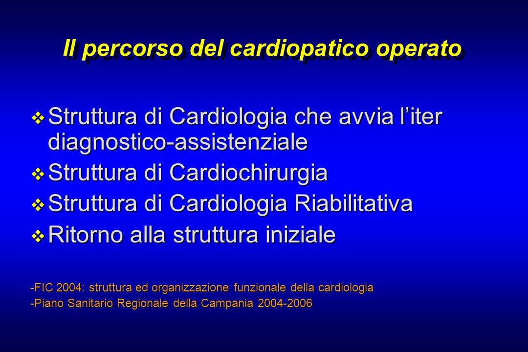 Il percorso del cardiopatico operato
