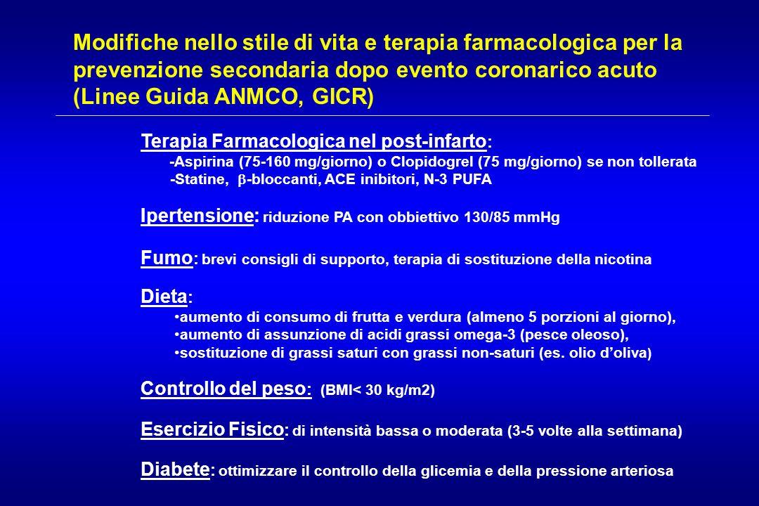 (Linee Guida ANMCO, GICR)
