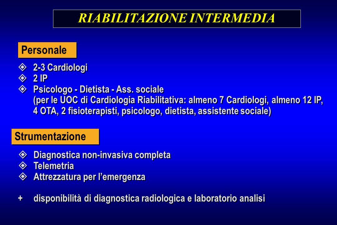 RIABILITAZIONE INTERMEDIA