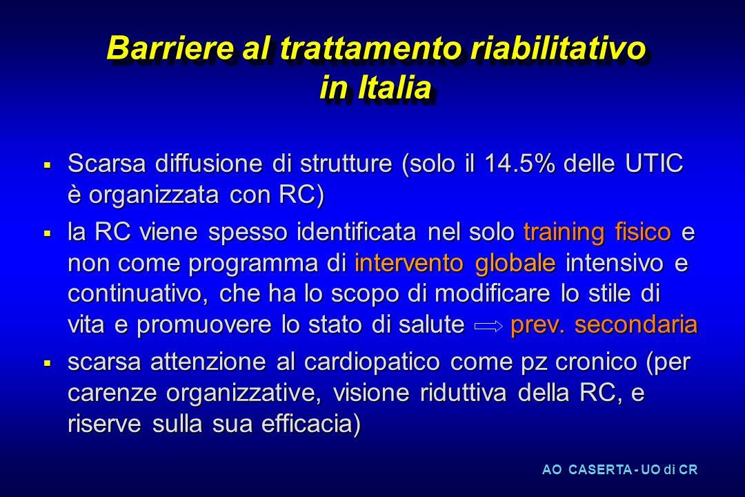 Barriere al trattamento riabilitativo in Italia