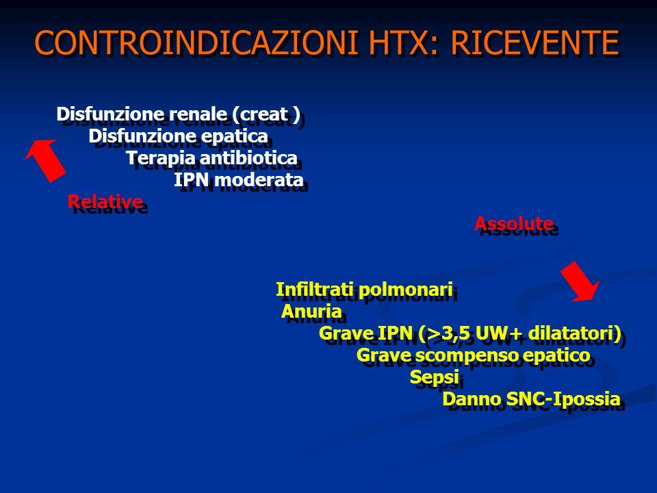 CONTROINDICAZIONI HTX: RICEVENTE