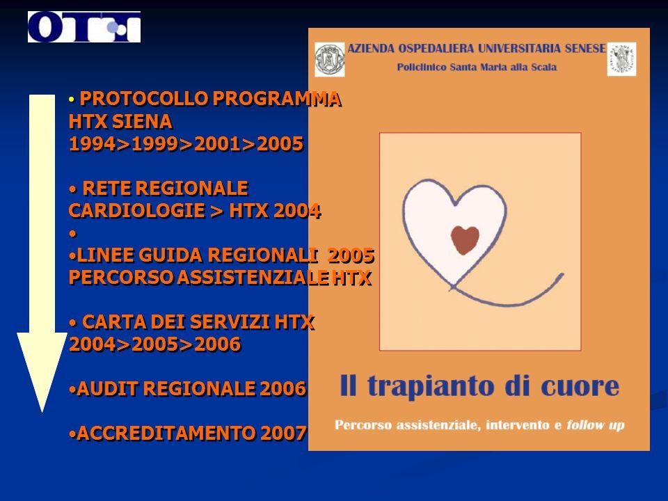 PROTOCOLLO PROGRAMMAHTX SIENA 1994>1999>2001>2005. RETE REGIONALE CARDIOLOGIE > HTX 2004. LINEE GUIDA REGIONALI 2005.