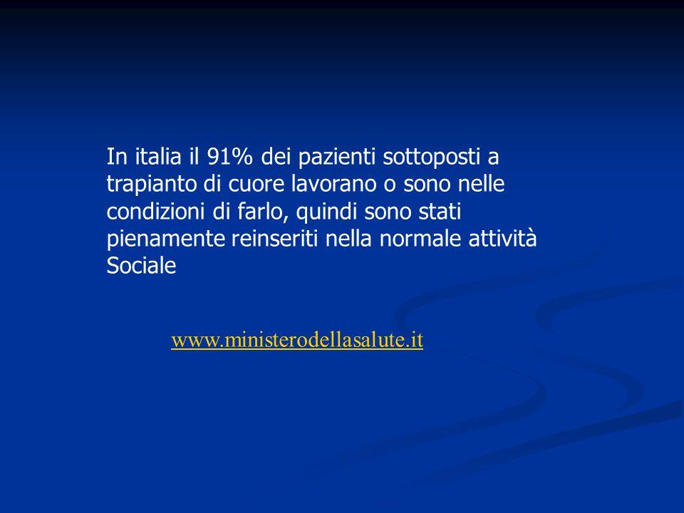 In italia il 91% dei pazienti sottoposti a