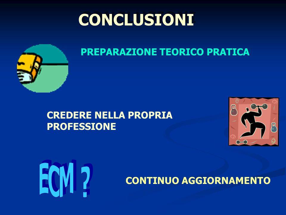 ECM CONCLUSIONI PREPARAZIONE TEORICO PRATICA