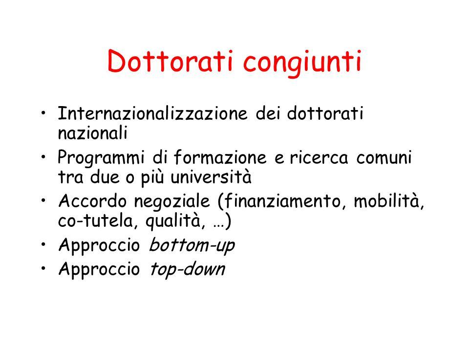 Dottorati congiunti Internazionalizzazione dei dottorati nazionali