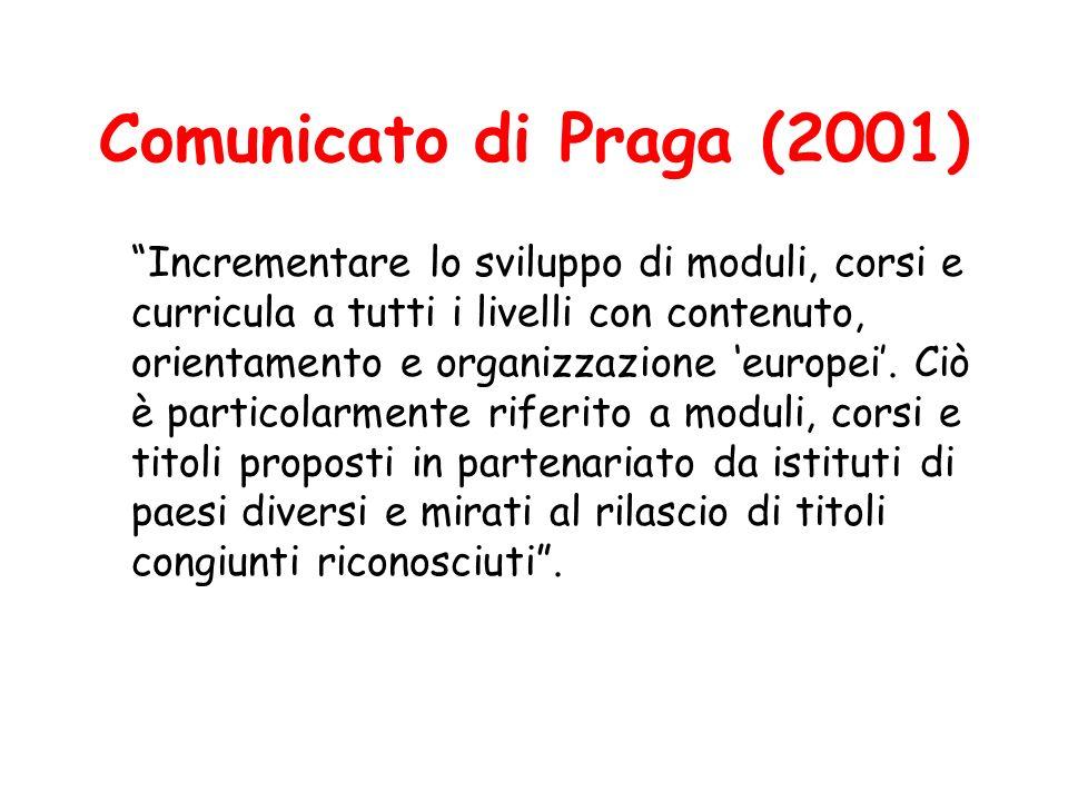 Comunicato di Praga (2001)