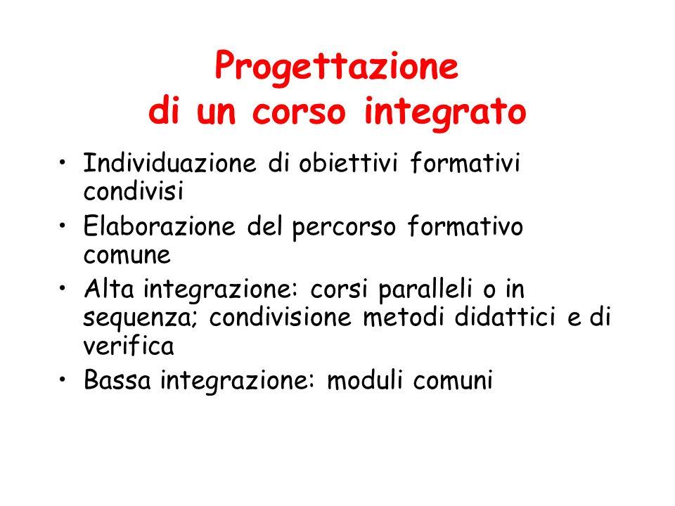 Progettazione di un corso integrato