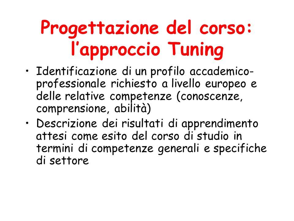 Progettazione del corso: l'approccio Tuning
