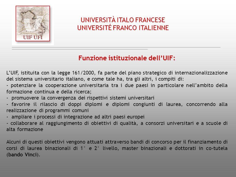Funzione istituzionale dell'UIF: