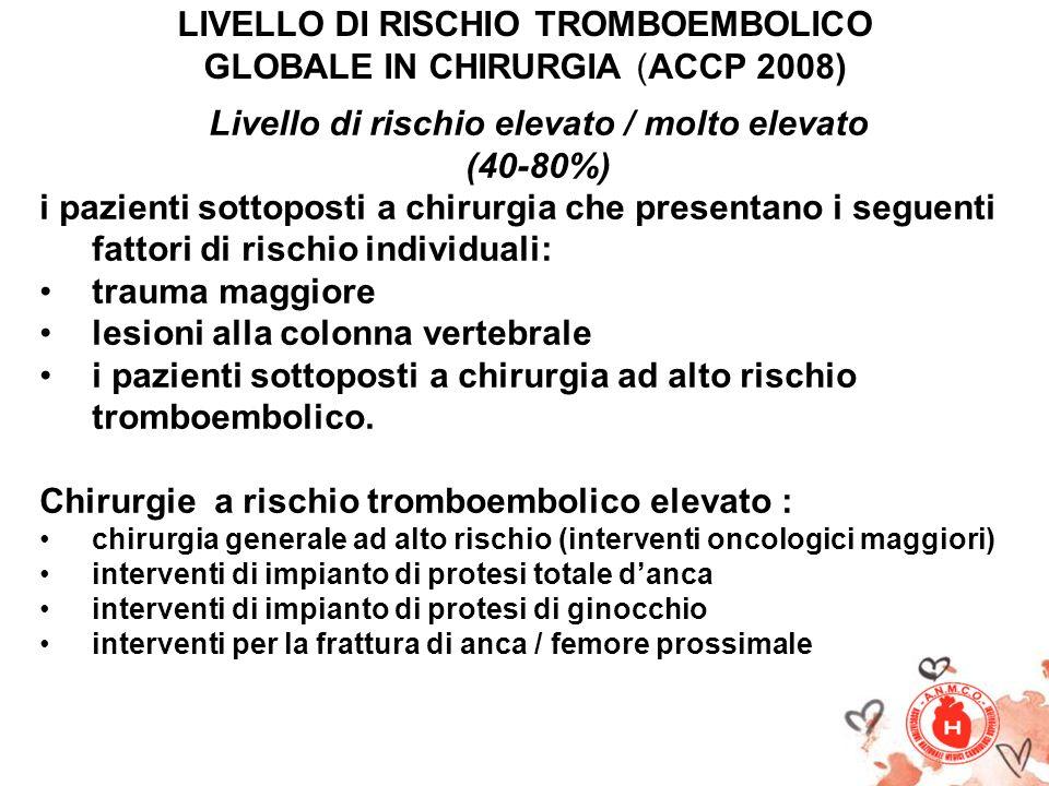 LIVELLO DI RISCHIO TROMBOEMBOLICO GLOBALE IN CHIRURGIA (ACCP 2008)