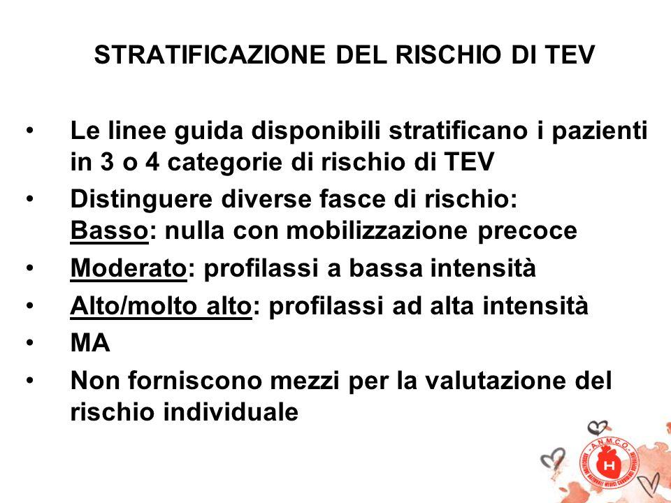 STRATIFICAZIONE DEL RISCHIO DI TEV