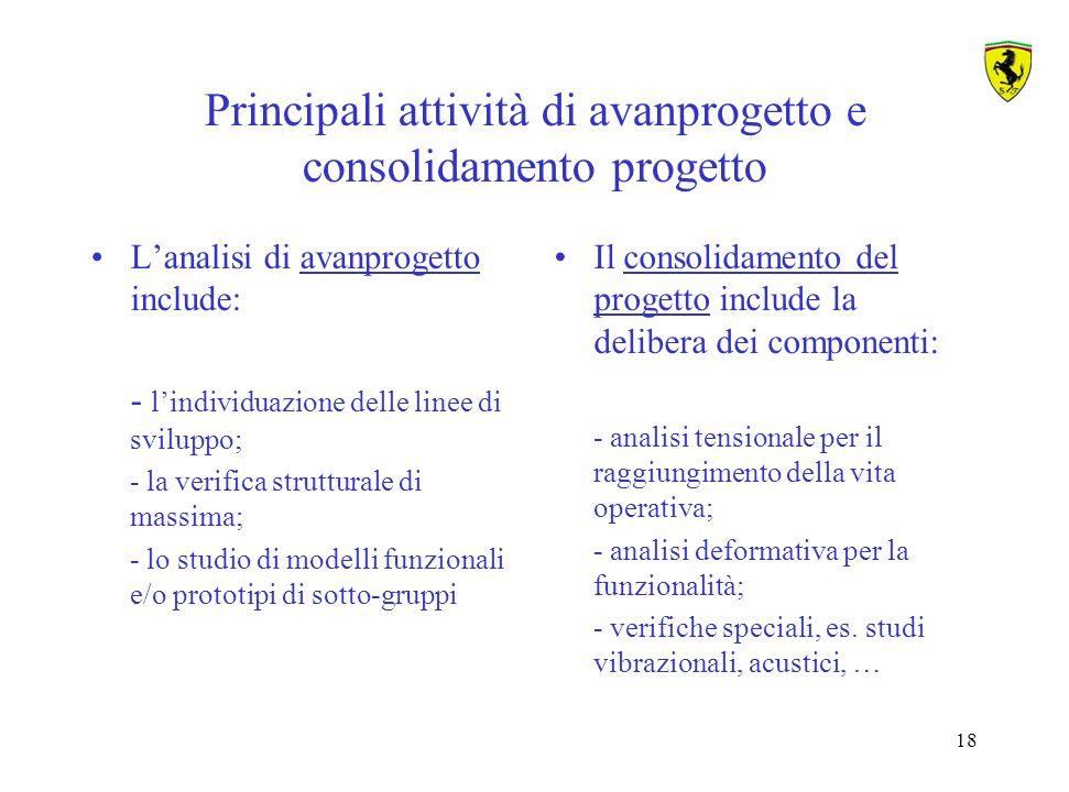 Principali attività di avanprogetto e consolidamento progetto