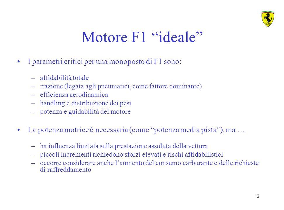 Motore F1 ideale I parametri critici per una monoposto di F1 sono:
