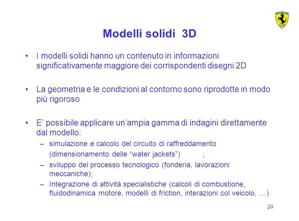 Modelli solidi 3D I modelli solidi hanno un contenuto in informazioni significativamente maggiore dei corrispondenti disegni 2D.