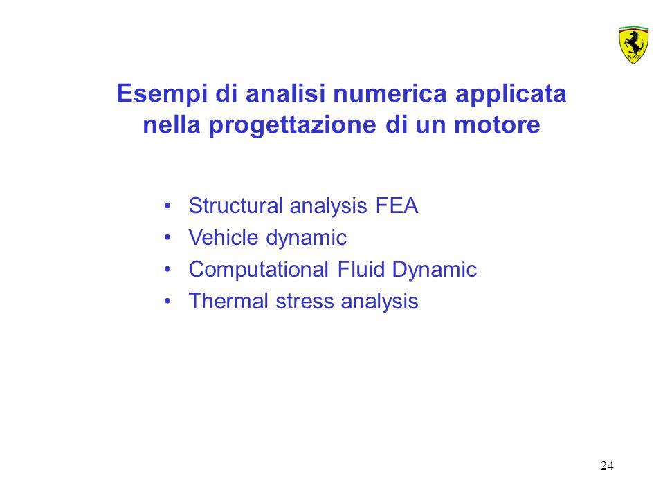Esempi di analisi numerica applicata nella progettazione di un motore