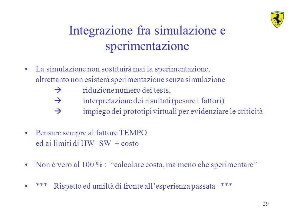 Integrazione fra simulazione e sperimentazione