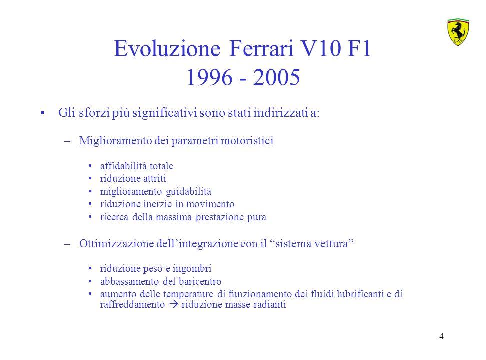 Evoluzione Ferrari V10 F1 1996 - 2005