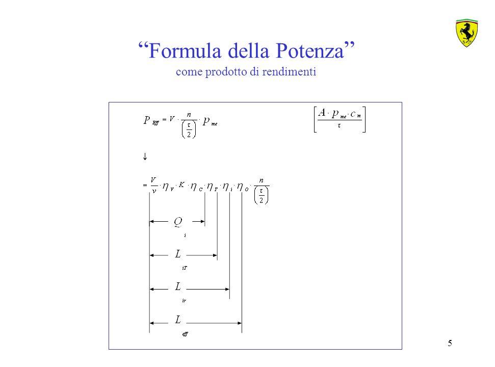 Formula della Potenza come prodotto di rendimenti