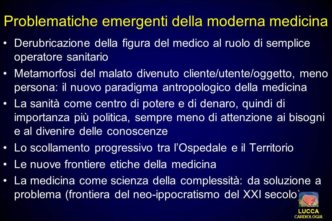 Problematiche emergenti della moderna medicina