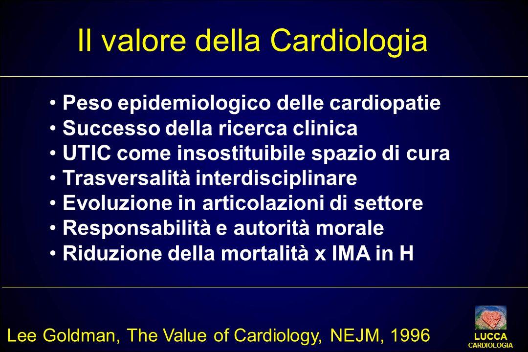 Il valore della Cardiologia