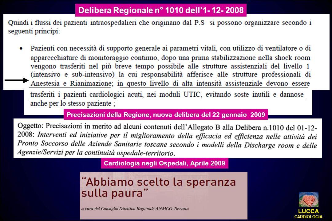 Delibera Regionale n° 1010 dell'1- 12- 2008