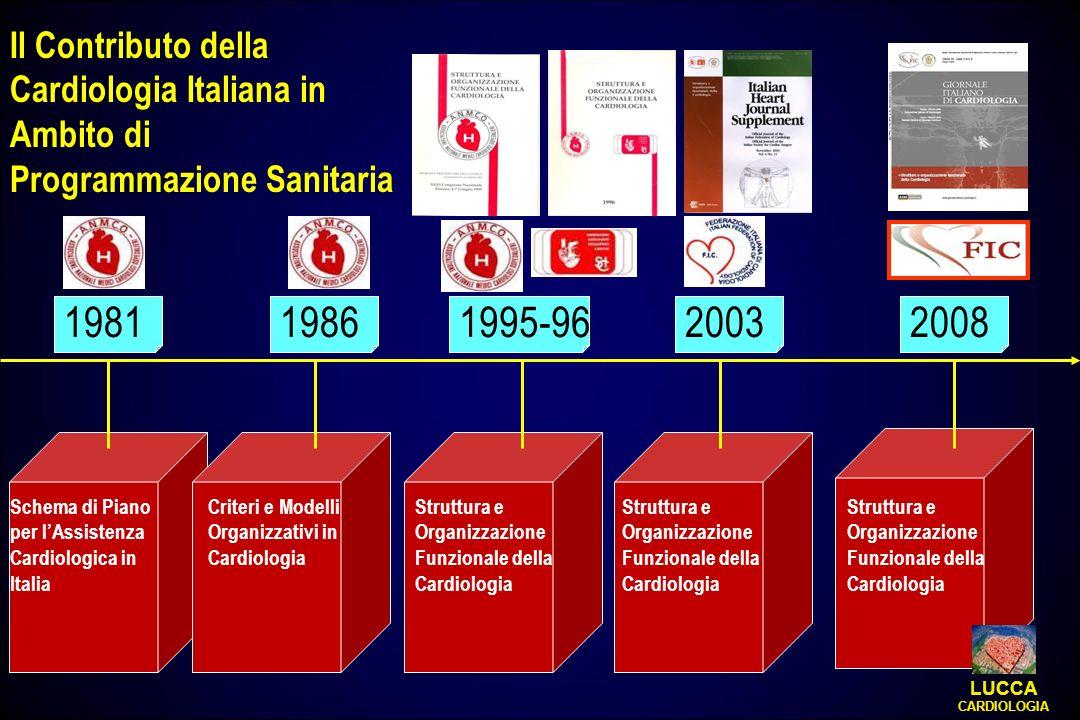 Il Contributo della Cardiologia Italiana in Ambito di