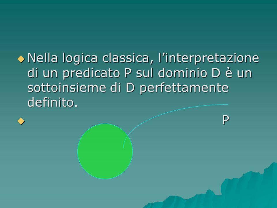 Nella logica classica, l'interpretazione di un predicato P sul dominio D è un sottoinsieme di D perfettamente definito.