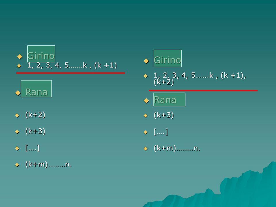 Girino Girino Rana Rana 1, 2, 3, 4, 5…….k , (k +1)