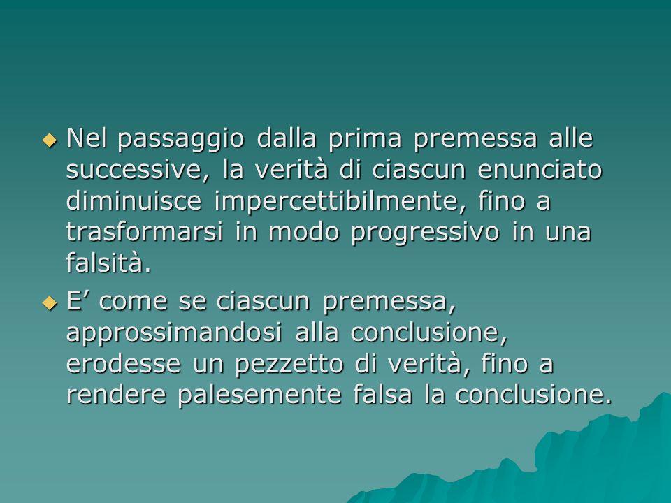 Nel passaggio dalla prima premessa alle successive, la verità di ciascun enunciato diminuisce impercettibilmente, fino a trasformarsi in modo progressivo in una falsità.