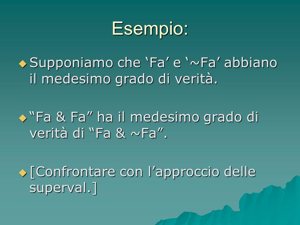 Esempio: Supponiamo che 'Fa' e '~Fa' abbiano il medesimo grado di verità. Fa & Fa ha il medesimo grado di verità di Fa & ~Fa .