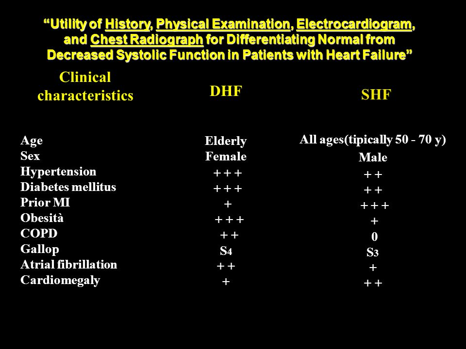 Clinical characteristics All ages(tipically 50 - 70 y)