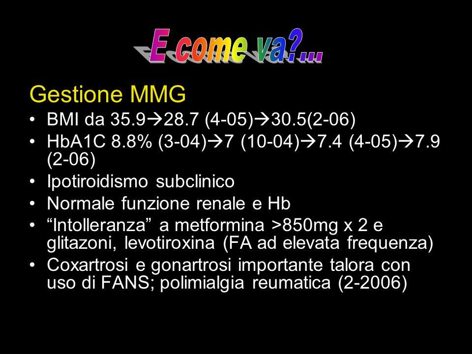 E come va … Gestione MMG BMI da 35.928.7 (4-05)30.5(2-06)