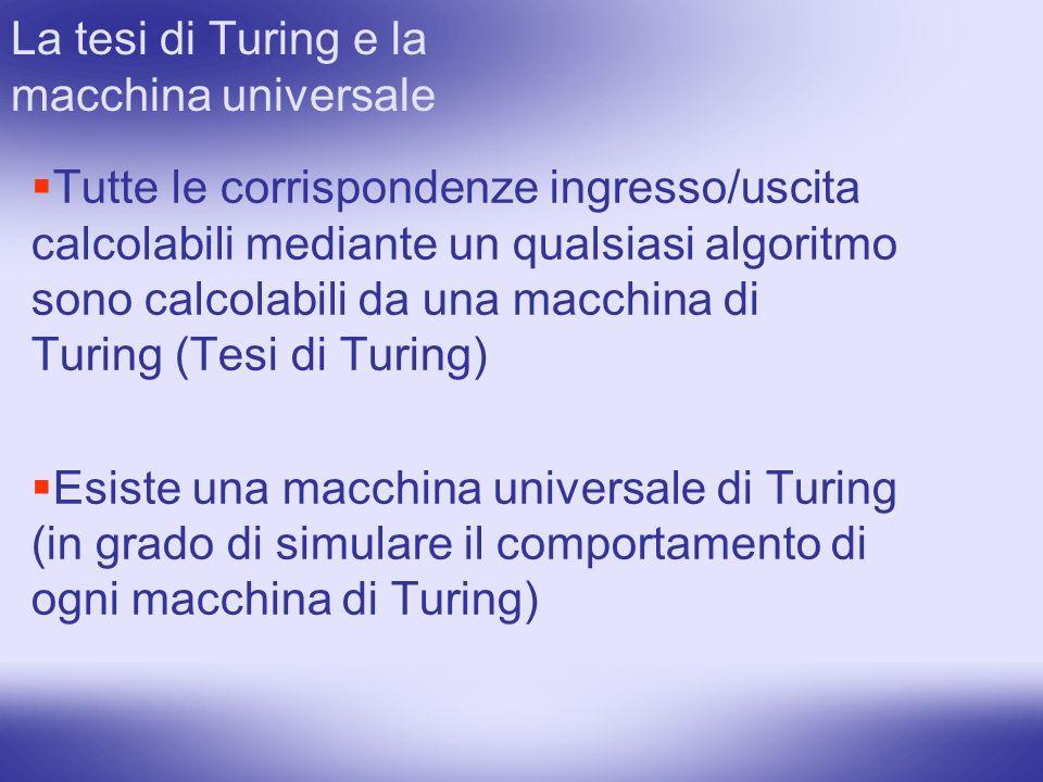 La tesi di Turing e la macchina universale