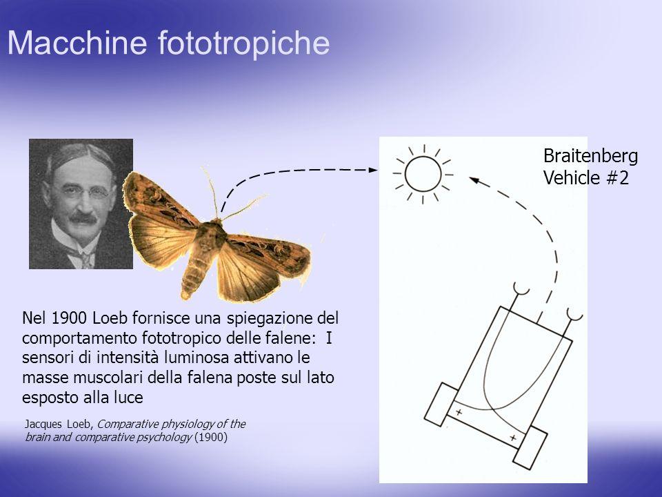 Macchine fototropiche