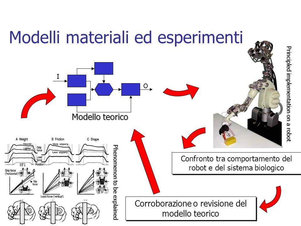 Modelli materiali ed esperimenti