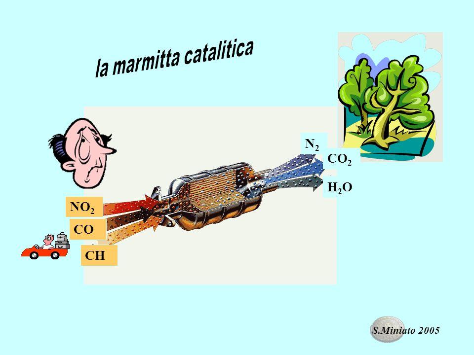 la marmitta catalitica