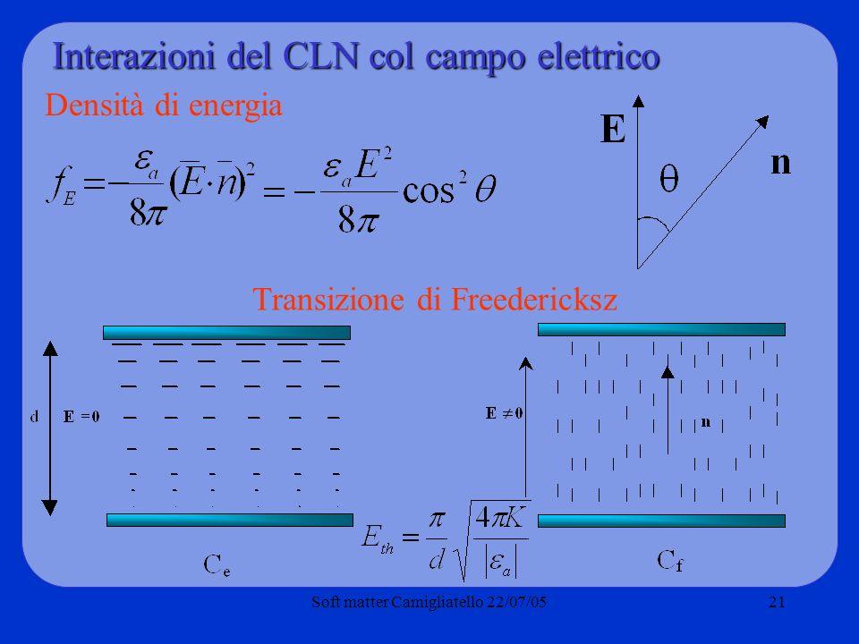 Interazioni del CLN col campo elettrico