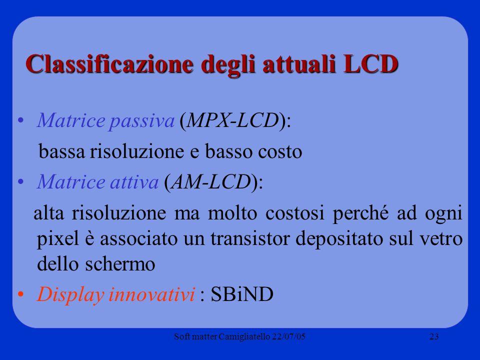Classificazione degli attuali LCD