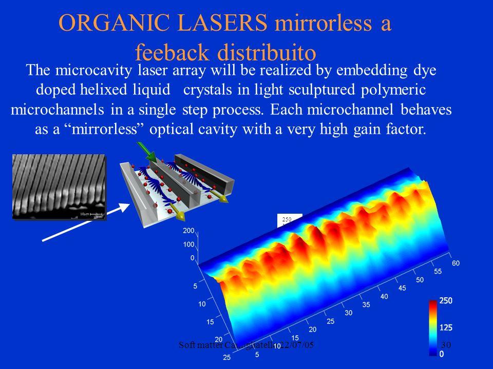 ORGANIC LASERS mirrorless a feeback distribuito