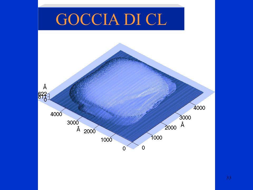 Soft matter Camigliatello 22/07/05