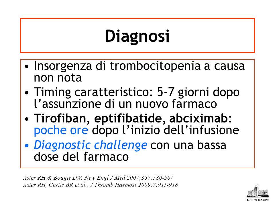 Diagnosi Insorgenza di trombocitopenia a causa non nota