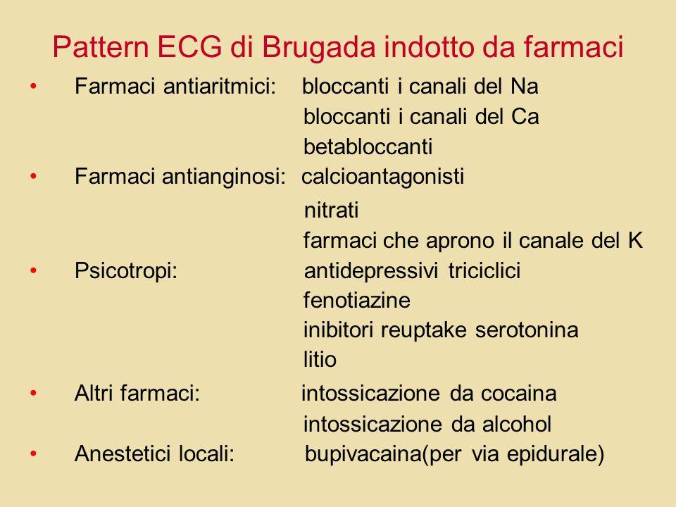Pattern ECG di Brugada indotto da farmaci