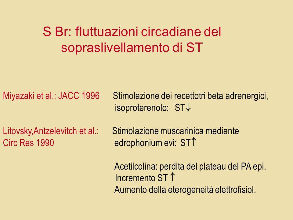S Br: fluttuazioni circadiane del sopraslivellamento di ST