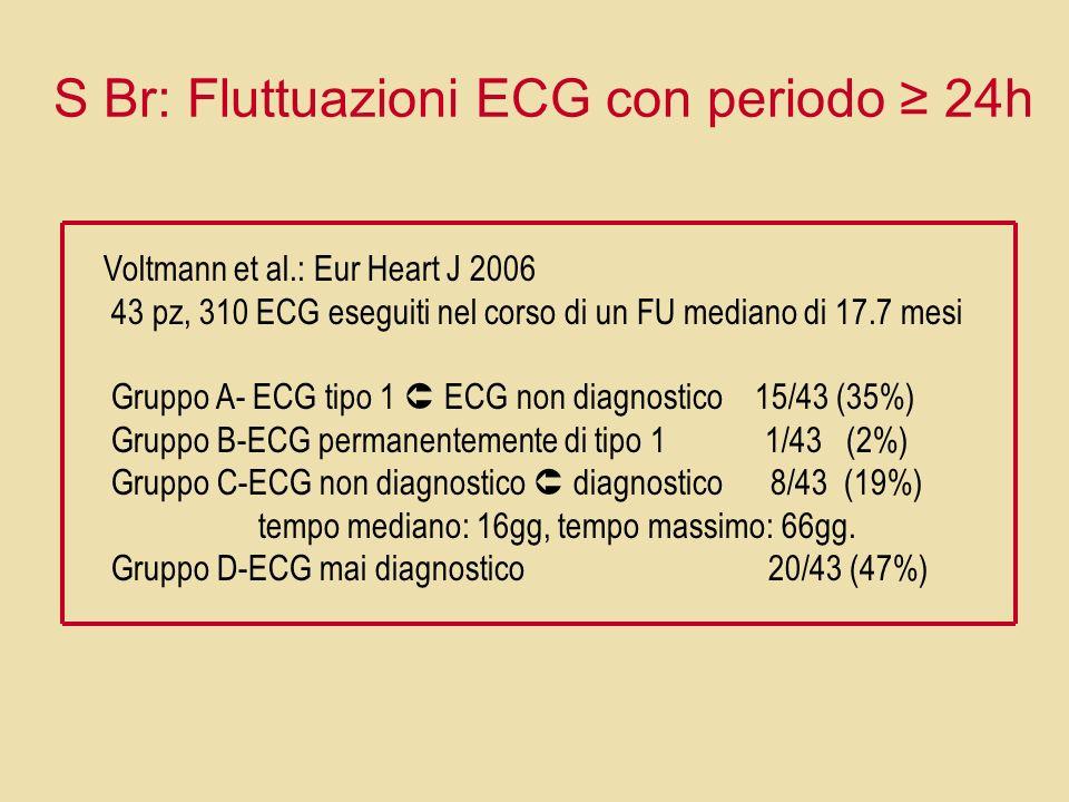 S Br: Fluttuazioni ECG con periodo ≥ 24h
