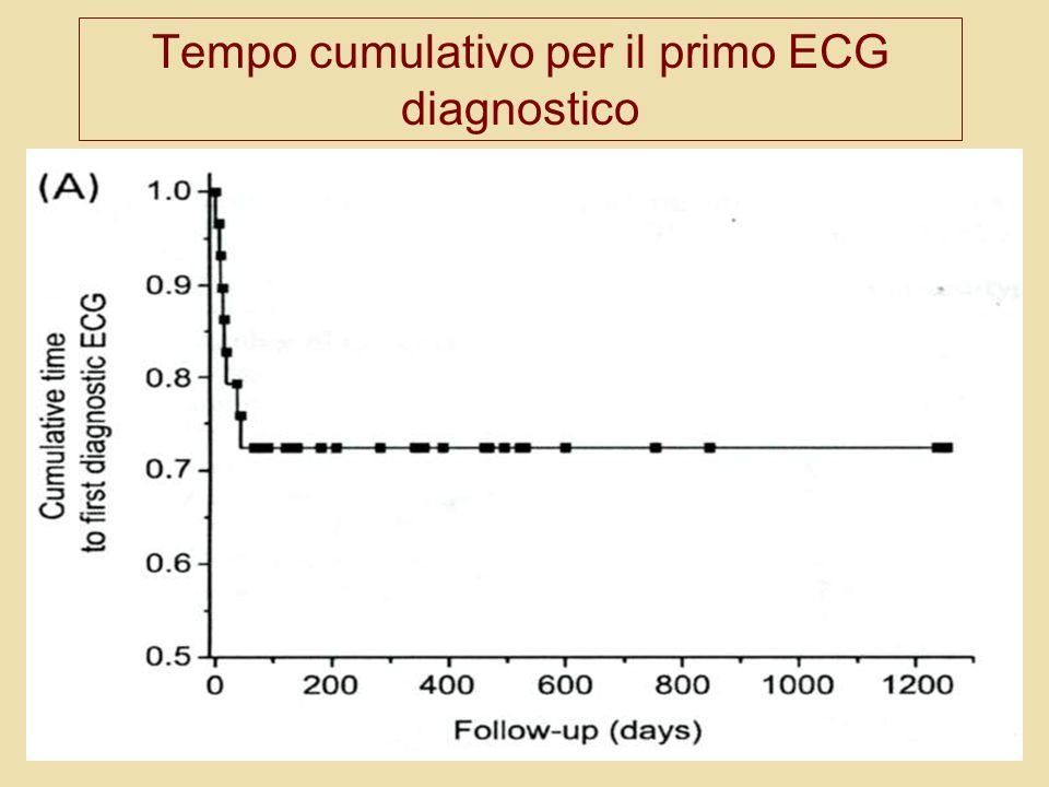 Tempo cumulativo per il primo ECG diagnostico