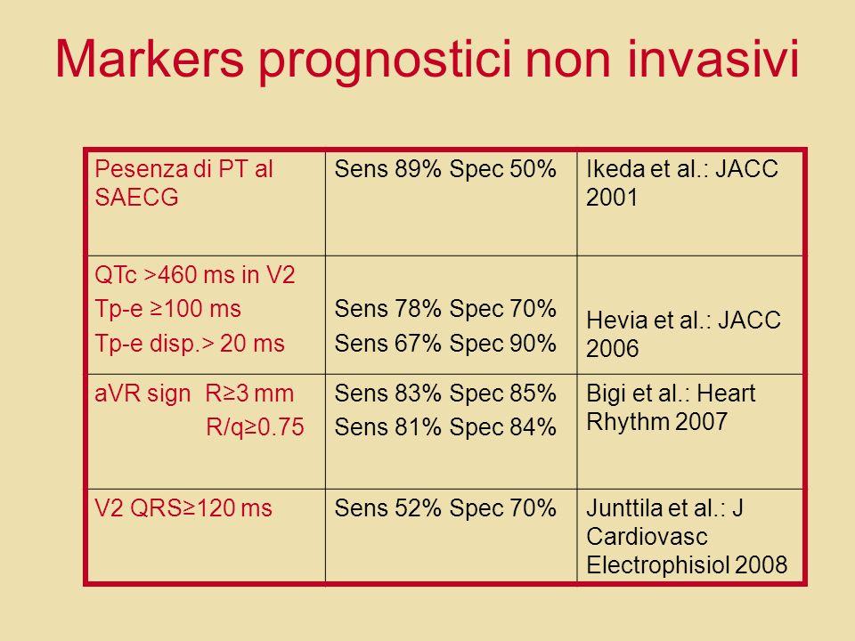 Markers prognostici non invasivi