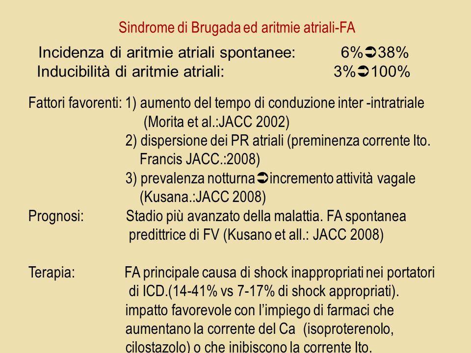 Incidenza di aritmie atriali spontanee: 6%38% Inducibilità di aritmie atriali: 3%100%