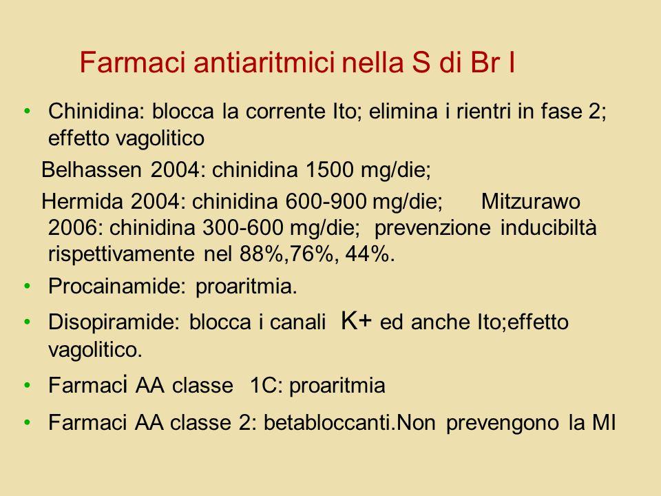Farmaci antiaritmici nella S di Br I